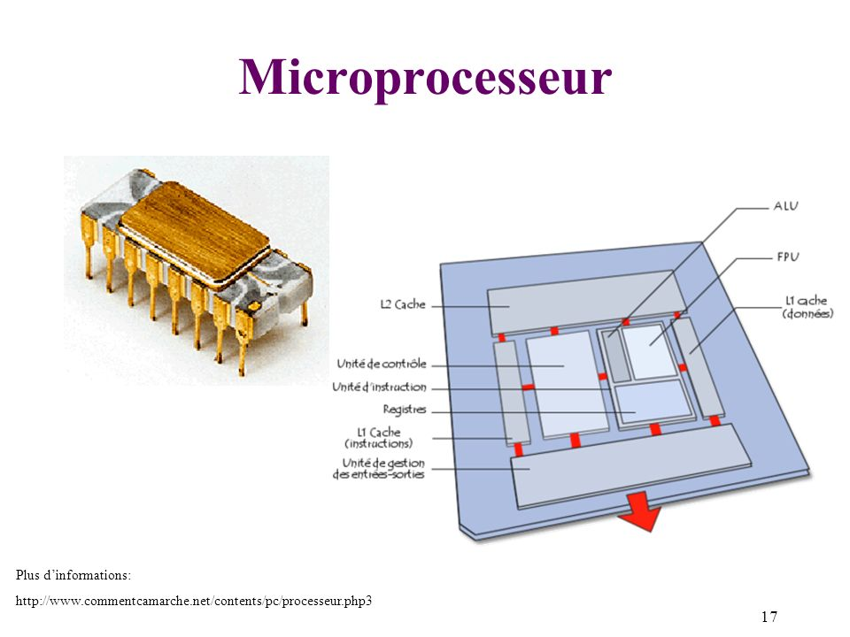 17 Microprocesseur Plus dinformations: http://www.commentcamarche.net/contents/pc/processeur.php3