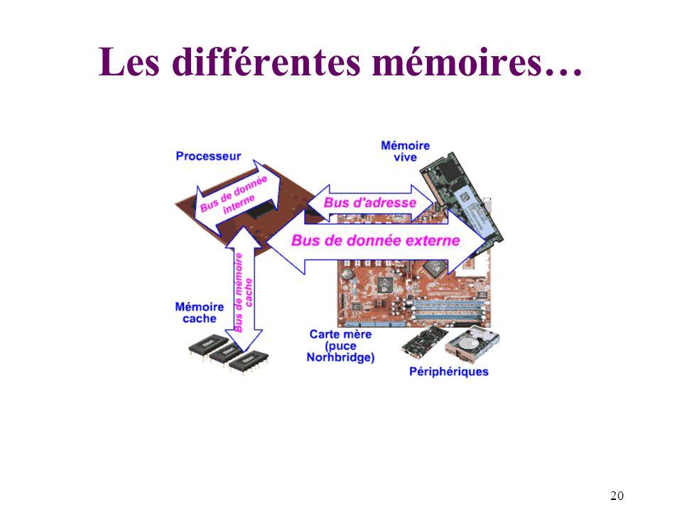 20 Les différentes mémoires…