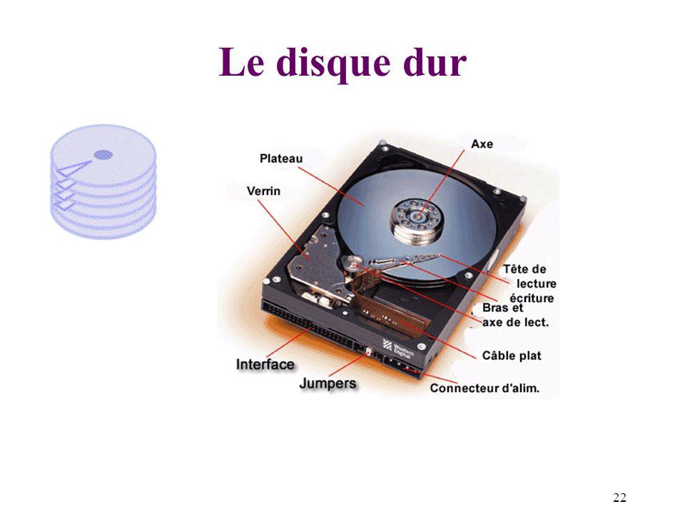 22 Le disque dur