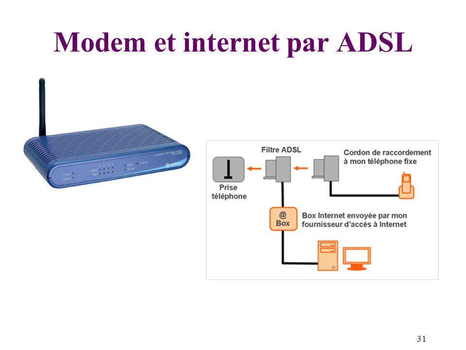 31 Modem et internet par ADSL