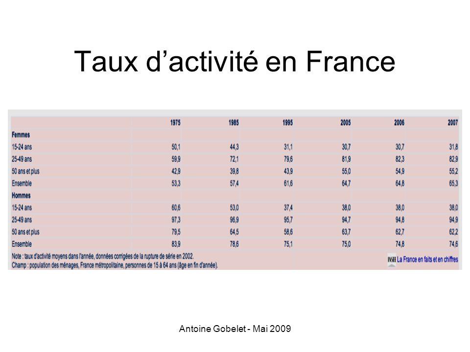 Antoine Gobelet - Mai 2009 Taux dactivité en France