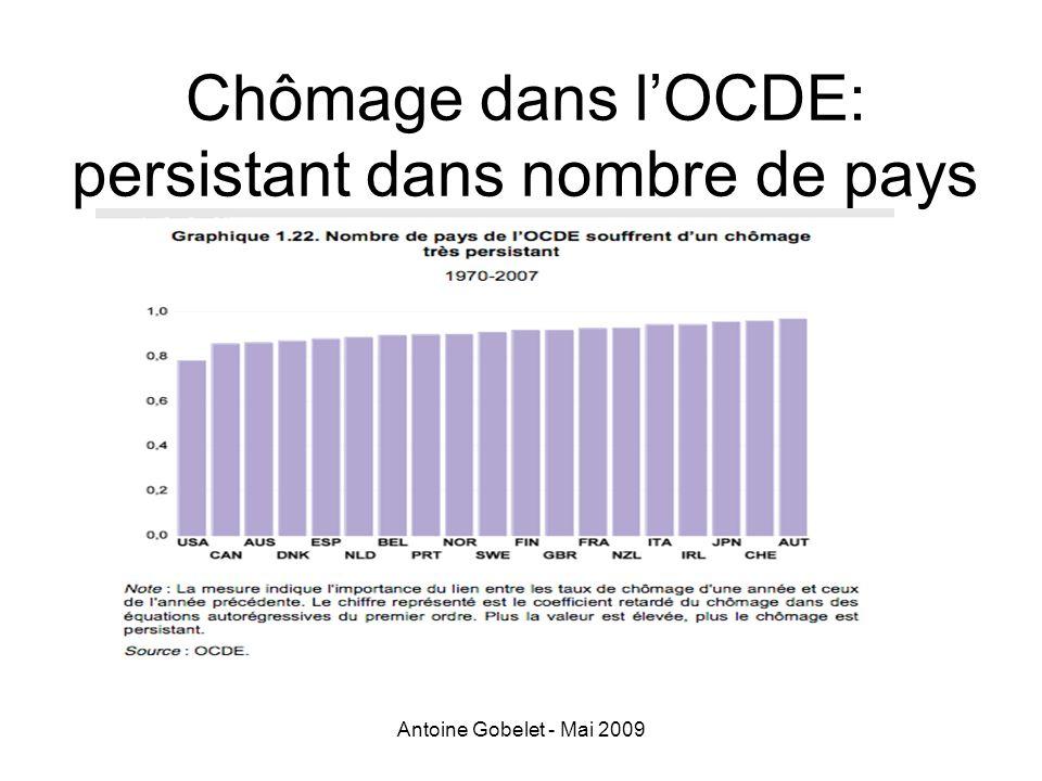 Antoine Gobelet - Mai 2009 Chômage dans lOCDE: persistant dans nombre de pays