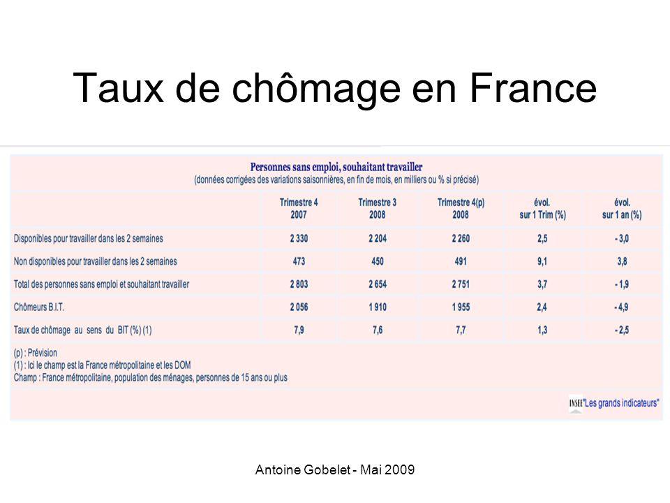Antoine Gobelet - Mai 2009 Taux de chômage en France
