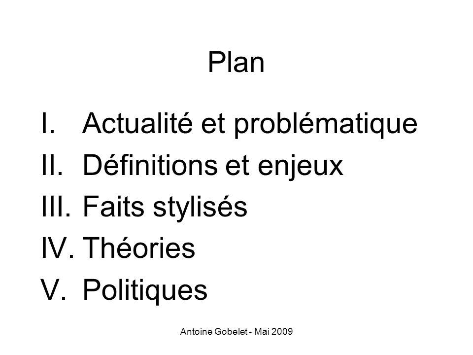 Antoine Gobelet - Mai 2009 Plan I.Actualité et problématique II.Définitions et enjeux III.Faits stylisés IV.Théories V.Politiques