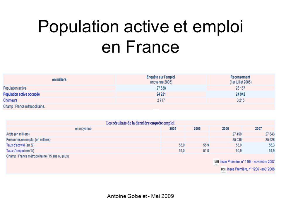 Antoine Gobelet - Mai 2009 Population active et emploi en France