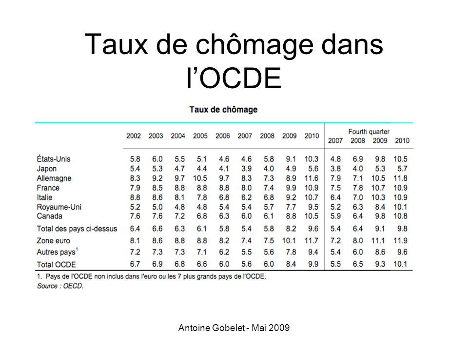 Antoine Gobelet - Mai 2009 Taux de chômage dans lOCDE