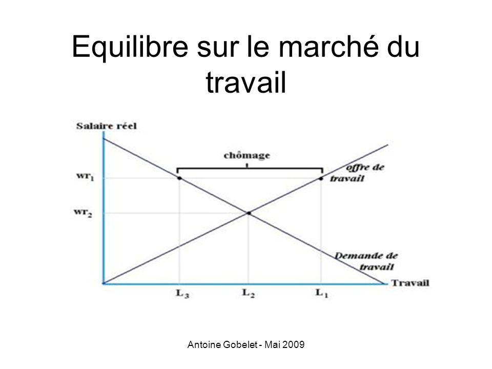 Antoine Gobelet - Mai 2009 Equilibre sur le marché du travail