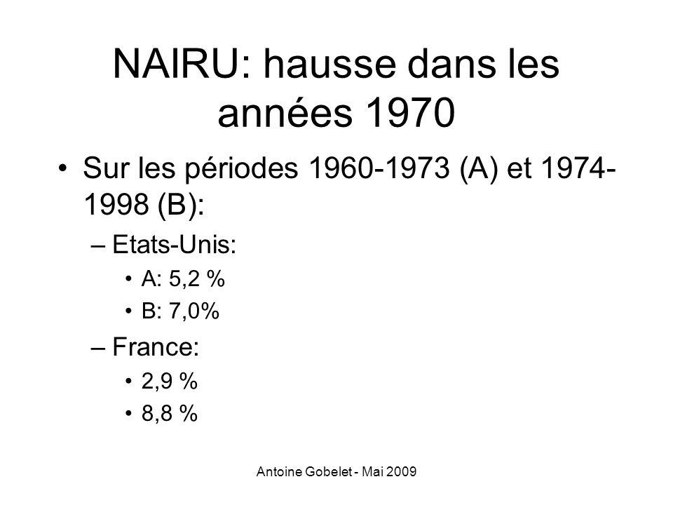 Antoine Gobelet - Mai 2009 NAIRU: hausse dans les années 1970 Sur les périodes 1960-1973 (A) et 1974- 1998 (B): –Etats-Unis: A: 5,2 % B: 7,0% –France: