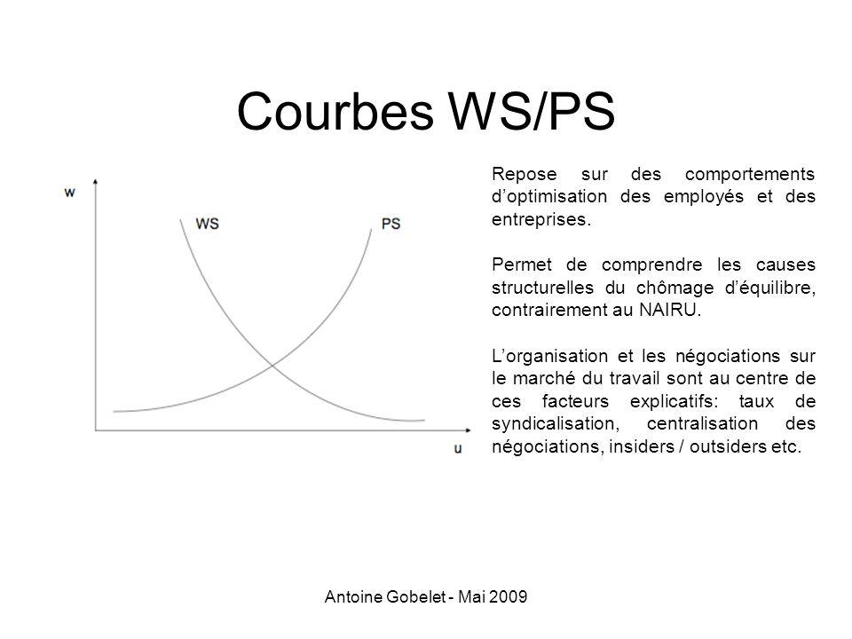 Antoine Gobelet - Mai 2009 Courbes WS/PS Repose sur des comportements doptimisation des employés et des entreprises. Permet de comprendre les causes s
