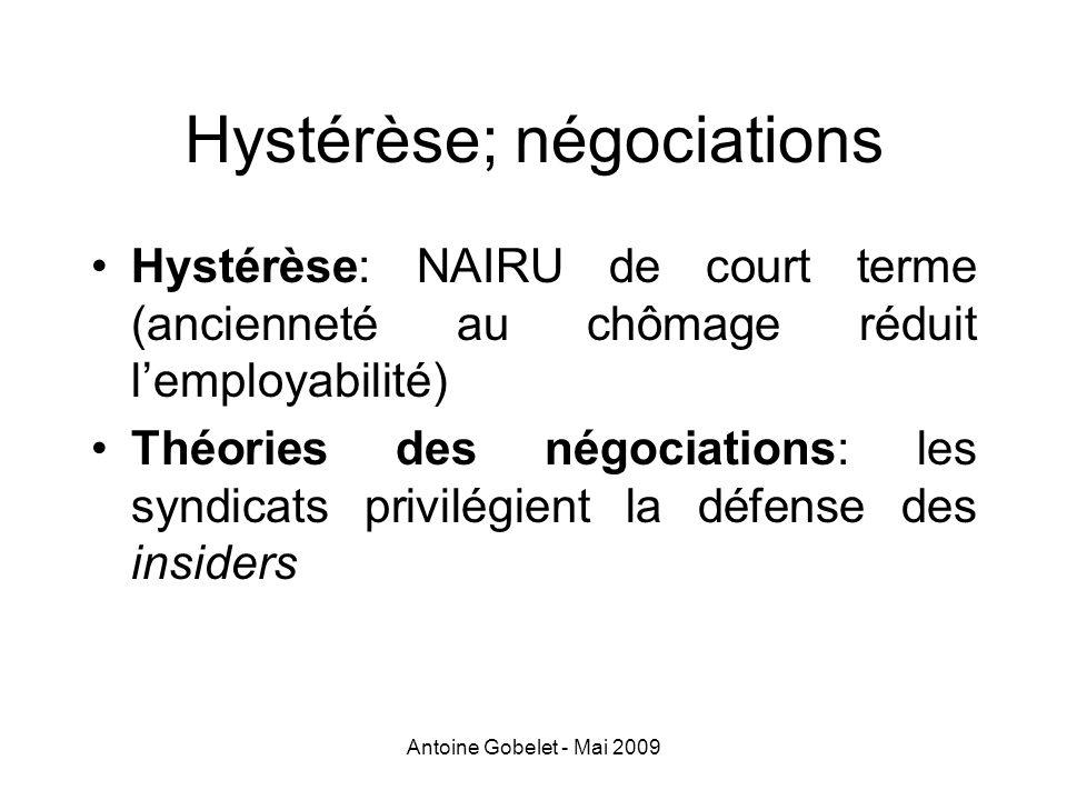 Antoine Gobelet - Mai 2009 Hystérèse; négociations Hystérèse: NAIRU de court terme (ancienneté au chômage réduit lemployabilité) Théories des négociat