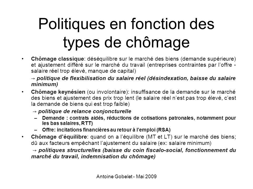 Antoine Gobelet - Mai 2009 Politiques en fonction des types de chômage Chômage classique: déséquilibre sur le marché des biens (demande supérieure) et