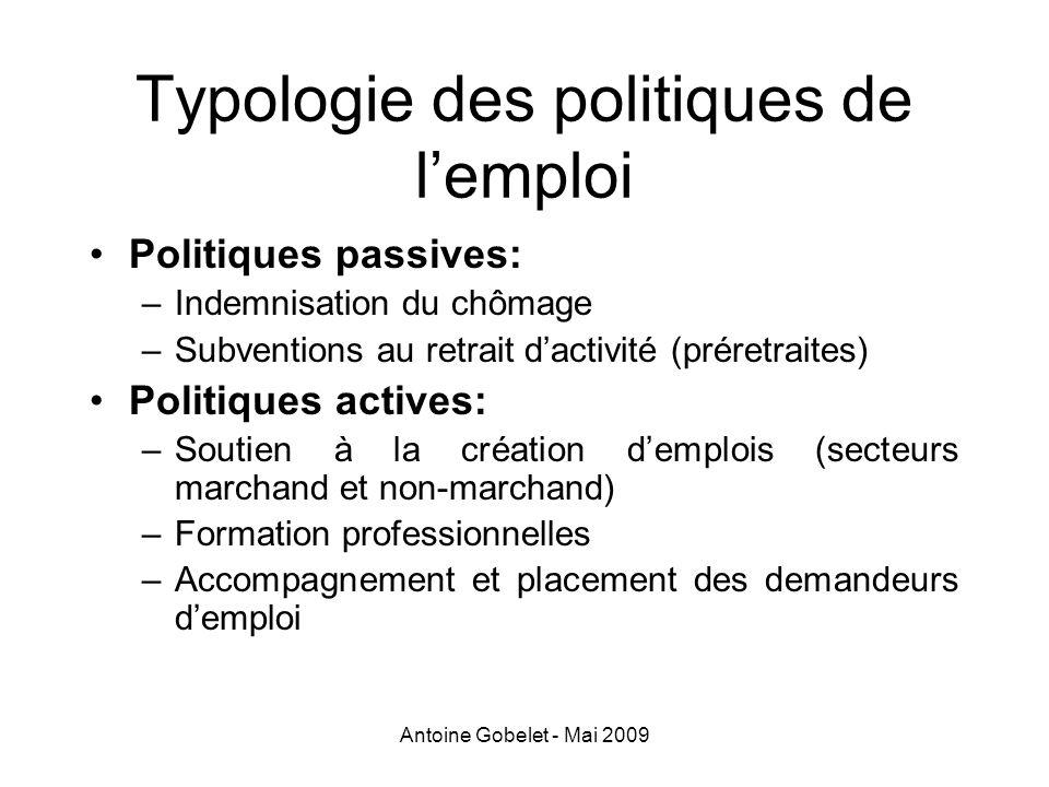 Antoine Gobelet - Mai 2009 Typologie des politiques de lemploi Politiques passives: –Indemnisation du chômage –Subventions au retrait dactivité (prére