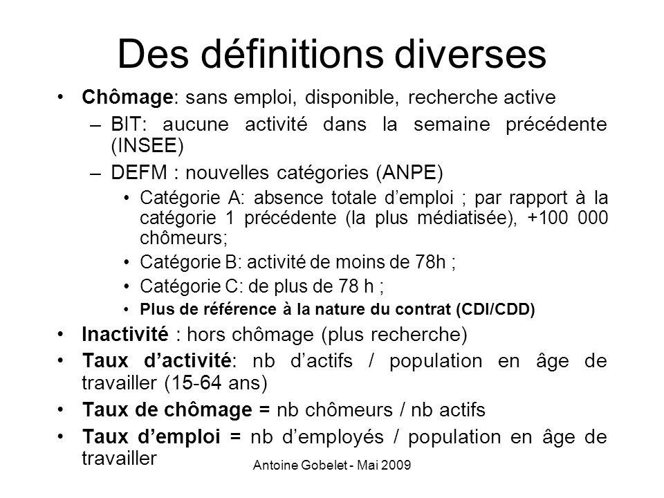 Antoine Gobelet - Mai 2009 Des définitions diverses Chômage: sans emploi, disponible, recherche active –BIT: aucune activité dans la semaine précédent