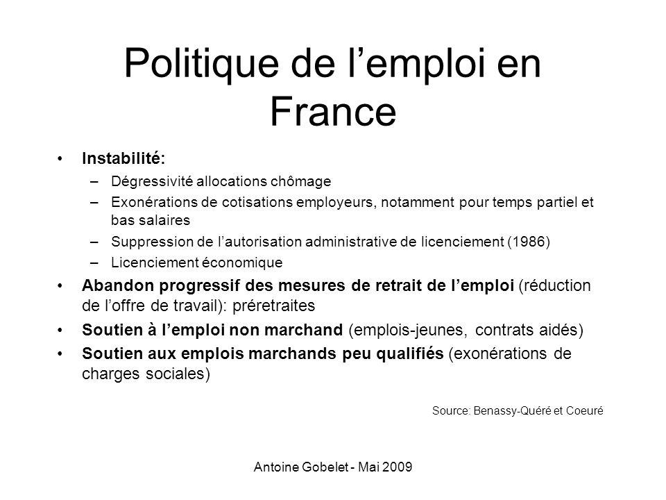 Antoine Gobelet - Mai 2009 Politique de lemploi en France Instabilité: –Dégressivité allocations chômage –Exonérations de cotisations employeurs, nota