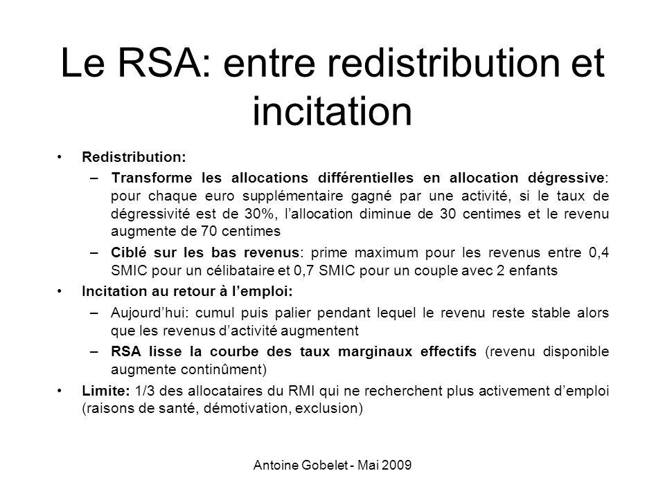 Antoine Gobelet - Mai 2009 Le RSA: entre redistribution et incitation Redistribution: –Transforme les allocations différentielles en allocation dégres