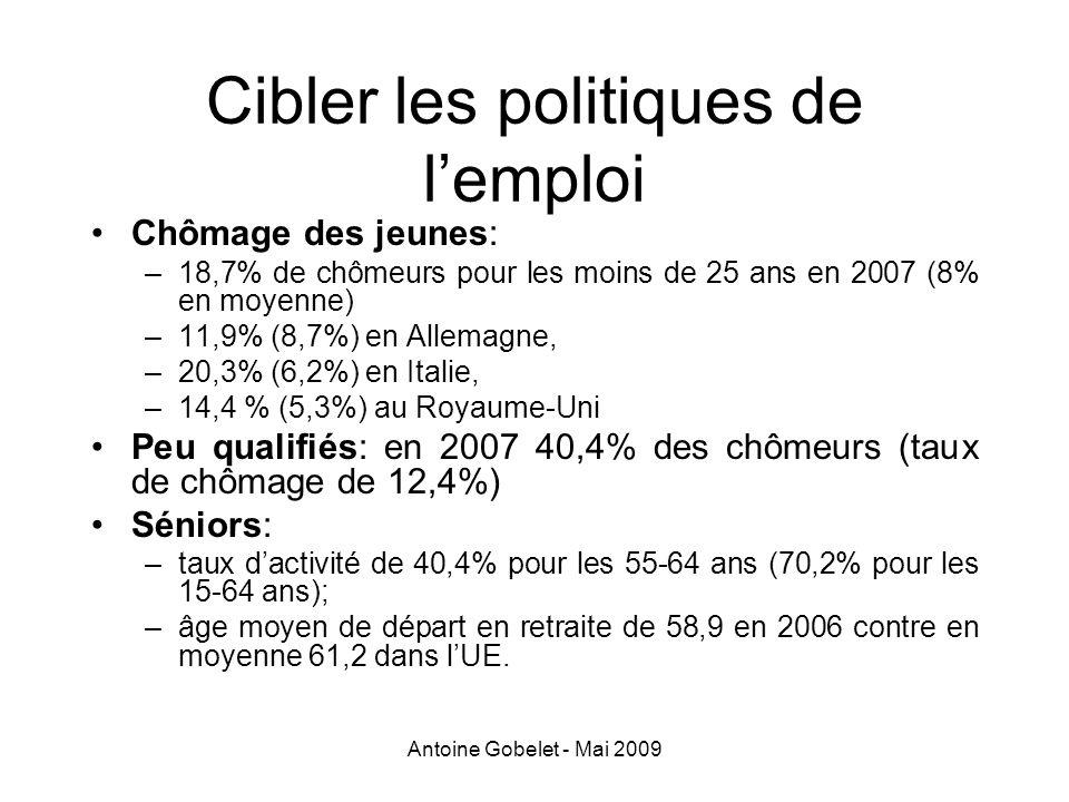 Antoine Gobelet - Mai 2009 Cibler les politiques de lemploi Chômage des jeunes: –18,7% de chômeurs pour les moins de 25 ans en 2007 (8% en moyenne) –1