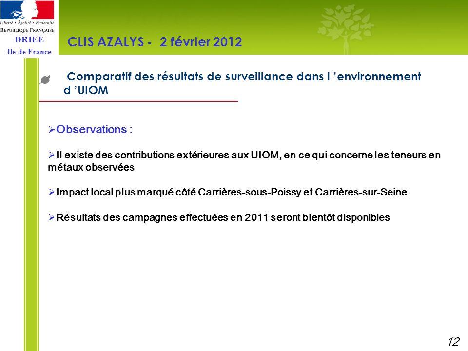 DRIEE Ile de France Comparatif des résultats de surveillance dans l environnement d UIOM CLIS AZALYS - 2 février 2012 Observations : Il existe des con