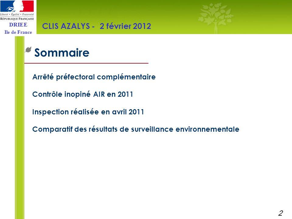 DRIEE Ile de France Sommaire CLIS AZALYS - 2 février 2012 Arrêté préfectoral complémentaire Contrôle inopiné AIR en 2011 Inspection réalisée en avril