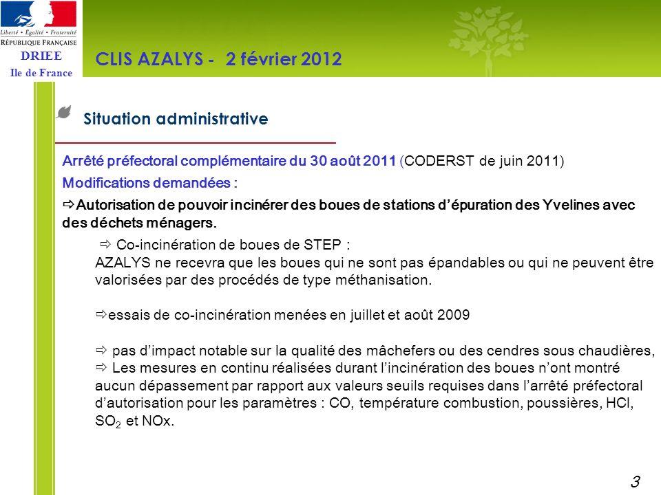 DRIEE Ile de France Situation administrative CLIS AZALYS - 2 février 2012 Arrêté préfectoral complémentaire du 30 août 2011 (CODERST de juin 2011) Mod
