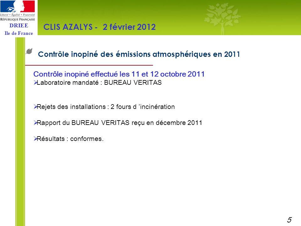 DRIEE Ile de France Inspection du 14 avril 2011 CLIS AZALYS - 2 février 2012 6 Points abordés: calibration des instruments de mesure des émissions atmosphérique moyens de détection des matières radioactives, en entrée et procédure en cas de détection Rapport de l IIC de mai 2011 - Pas d écart majeur -> demandes: copie du rapport ASCAL relatif à l étalonnage de l appareil de mesures en continu (QAL2) du paramètre SO2 réalisé sur la ligne n°1 en mars 2011 copie du rapport d étalonnage des deux portiques, permettant de détecter les matières susceptibles d être à l origine de rayonnements ionisants, réalisé par SAPHYMO