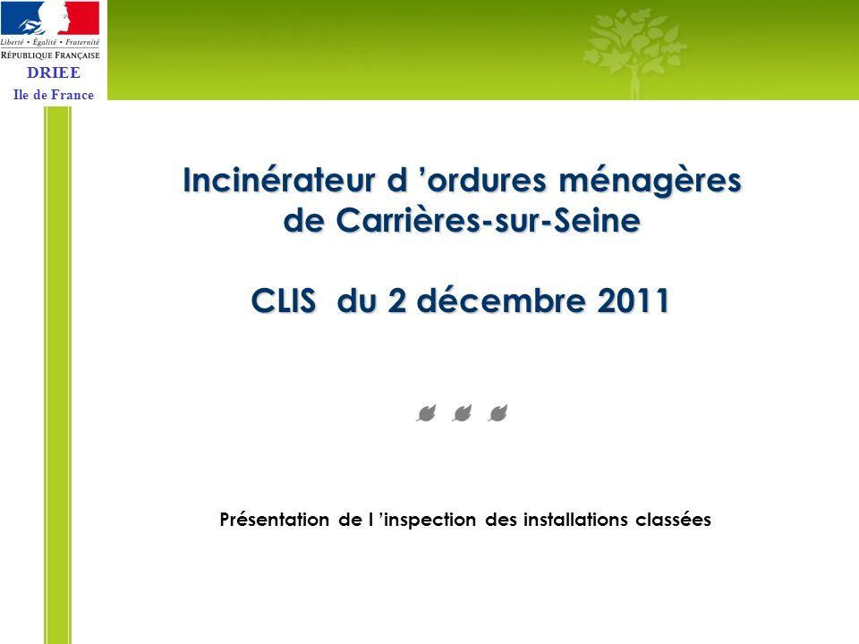 DRIEE Ile de France Incinérateur d ordures ménagères de Carrières-sur-Seine CLIS du 2 décembre 2011 Présentation de l inspection des installations cla