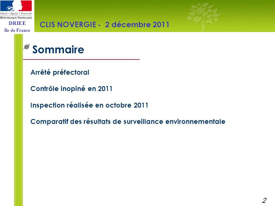 DRIEE Ile de France Sommaire CLIS NOVERGIE - 2 décembre 2011 Arrêté préfectoral Contrôle inopiné en 2011 Inspection réalisée en octobre 2011 Comparati