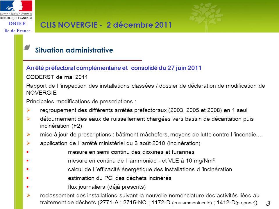 DRIEE Ile de France Situation administrative CLIS NOVERGIE - 2 décembre 2011 Arrêté préfectoral complémentaire et consolidé du 27 juin 2011 CODERST de