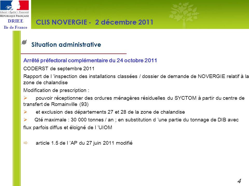 DRIEE Ile de France Situation administrative CLIS NOVERGIE - 2 décembre 2011 Arrêté préfectoral complémentaire du 24 octobre 2011 CODERST de septembre