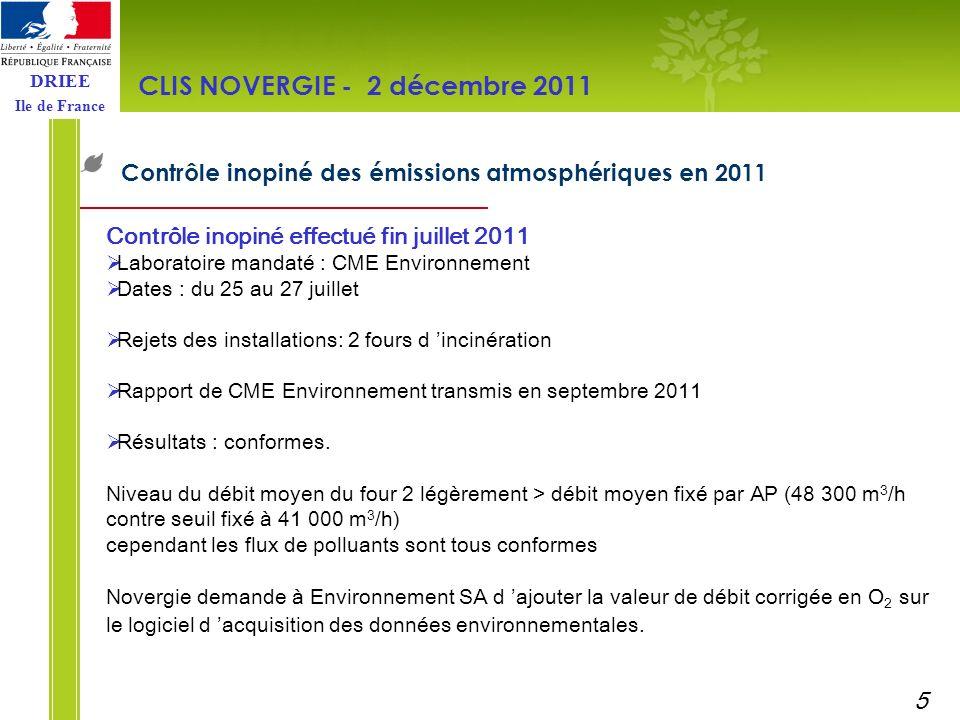 DRIEE Ile de France Contrôle inopiné des émissions atmosphériques en 2011 CLIS NOVERGIE - 2 décembre 2011 Contrôle inopiné effectué fin juillet 2011 L