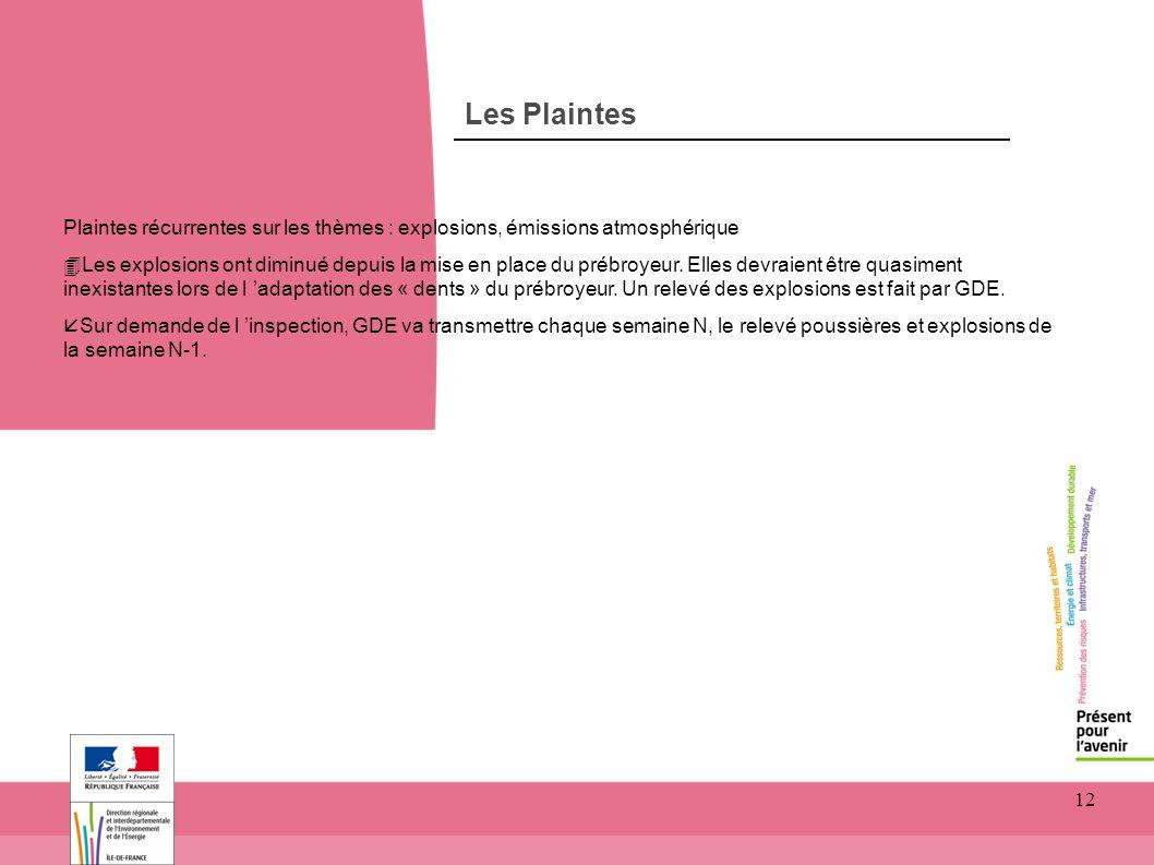 12 Les Plaintes Plaintes récurrentes sur les thèmes : explosions, émissions atmosphérique 4 Les explosions ont diminué depuis la mise en place du préb