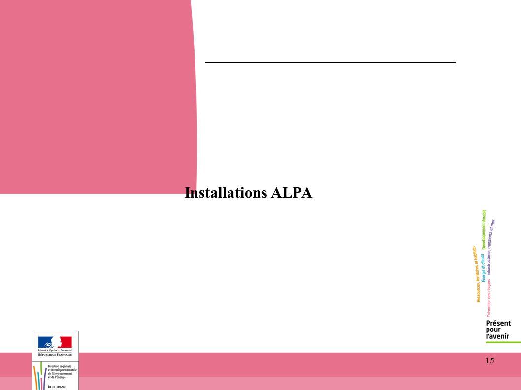15 Installations ALPA