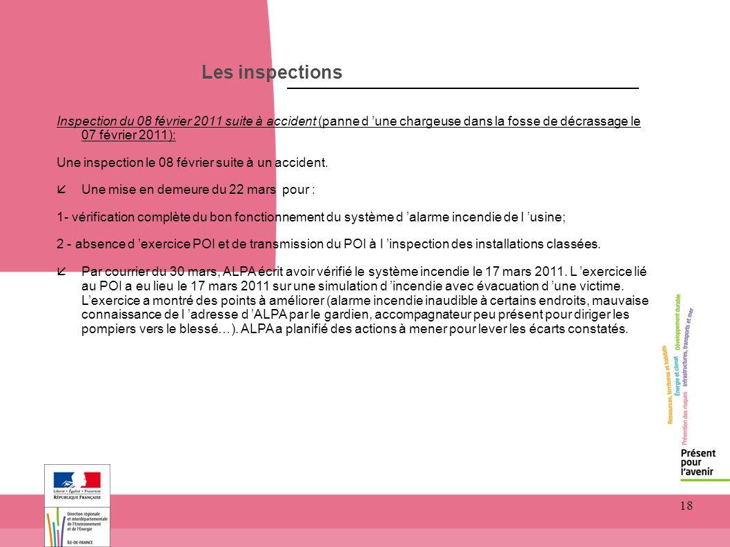 18 Les inspections Inspection du 08 février 2011 suite à accident (panne d une chargeuse dans la fosse de décrassage le 07 février 2011): Une inspecti