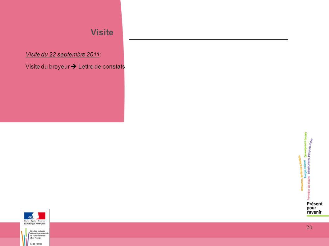 20 Visite Visite du 22 septembre 2011: Visite du broyeur Lettre de constats