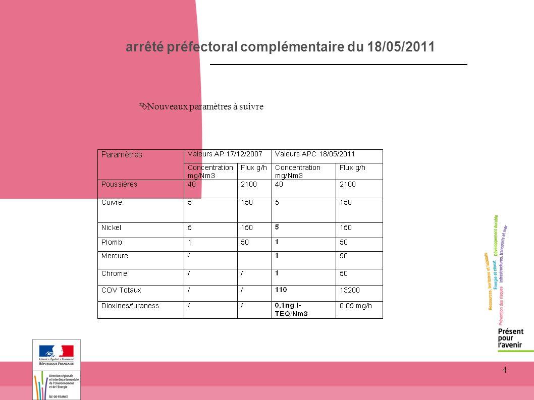 4 arrêté préfectoral complémentaire du 18/05/2011 Ê Nouveaux paramètres à suivre