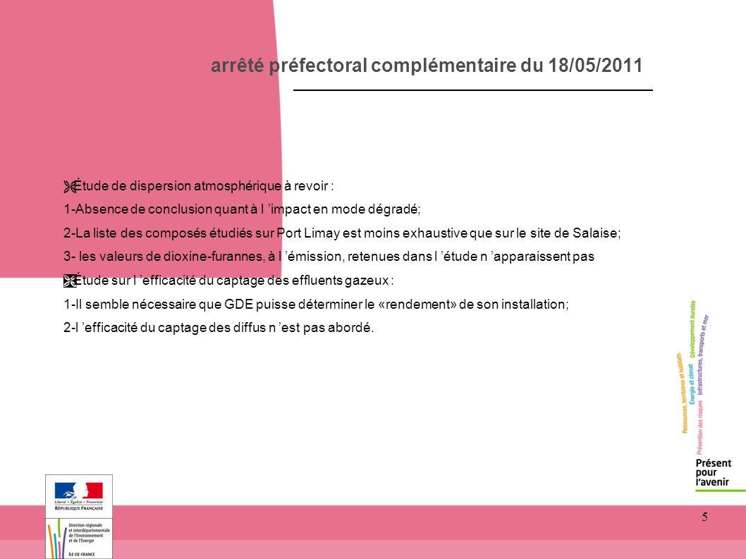 5 arrêté préfectoral complémentaire du 18/05/2011 Ë Étude de dispersion atmosphérique à revoir : 1-Absence de conclusion quant à l impact en mode dégr