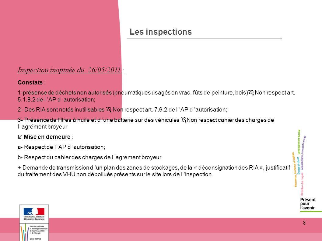 8 Les inspections Inspection inopinée du 26/05/2011 : Constats : 1-présence de déchets non autorisés (pneumatiques usagés en vrac, fûts de peinture, b