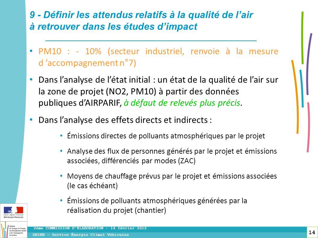 14 PM10 : - 10% (secteur industriel, renvoie à la mesure d accompagnement n°7) Dans lanalyse de létat initial : un état de la qualité de lair sur la z