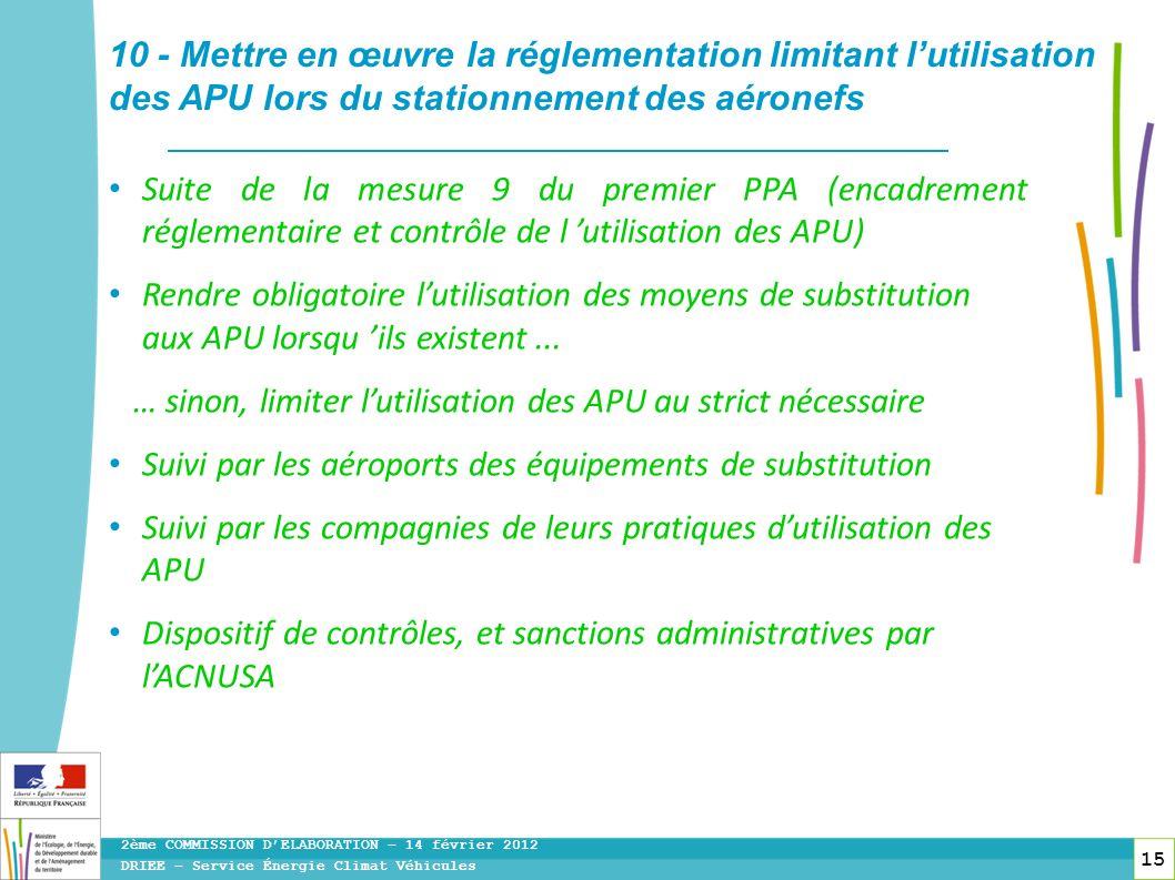 15 DRIEE – Service Énergie Climat Véhicules 2ème COMMISSION DELABORATION – 14 février 2012 10 - Mettre en œuvre la réglementation limitant lutilisatio