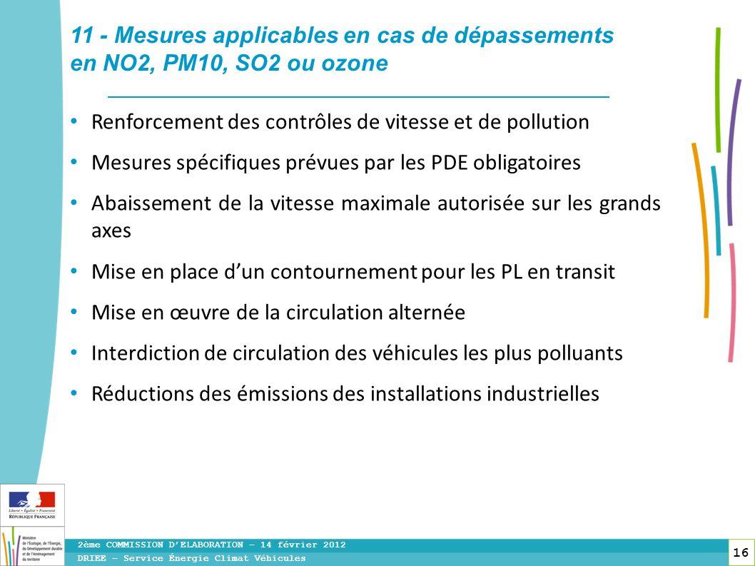16 Renforcement des contrôles de vitesse et de pollution Mesures spécifiques prévues par les PDE obligatoires Abaissement de la vitesse maximale autor