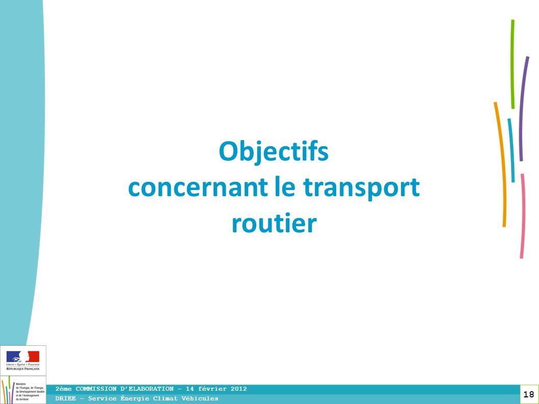 18 DRIEE – Service Énergie Climat Véhicules 2ème COMMISSION DELABORATION – 14 février 2012 Objectifs concernant le transport routier