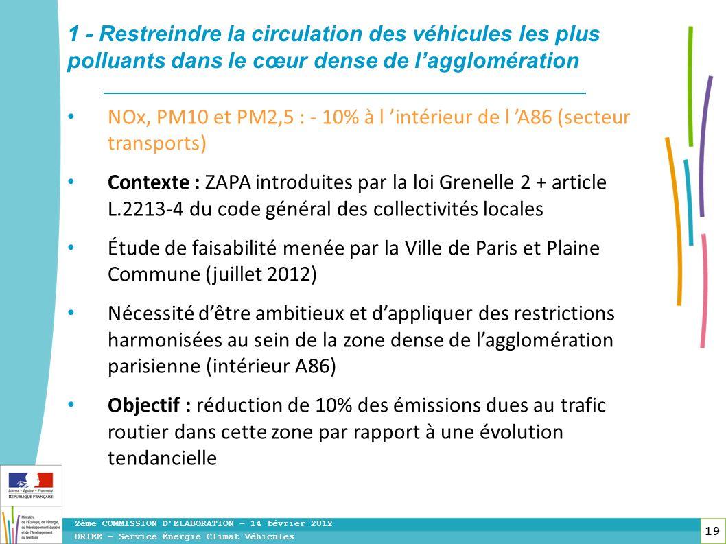 19 NOx, PM10 et PM2,5 : - 10% à l intérieur de l A86 (secteur transports) Contexte : ZAPA introduites par la loi Grenelle 2 + article L.2213-4 du code