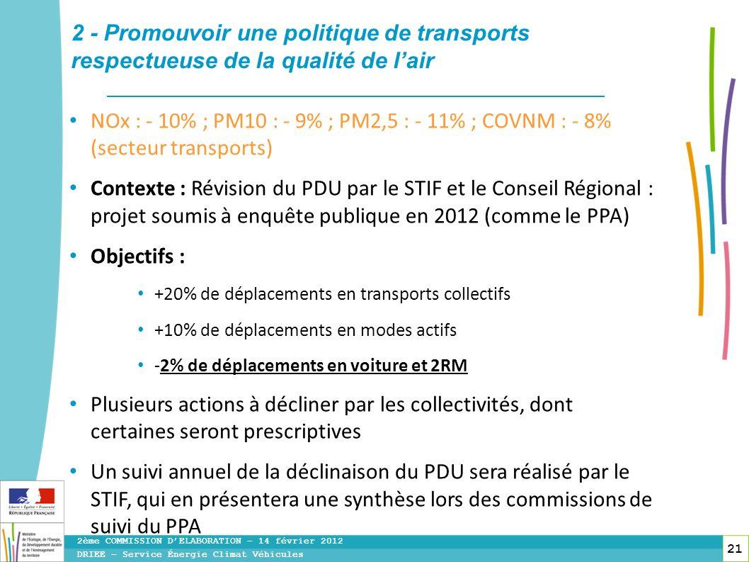 21 NOx : - 10% ; PM10 : - 9% ; PM2,5 : - 11% ; COVNM : - 8% (secteur transports) Contexte : Révision du PDU par le STIF et le Conseil Régional : proje