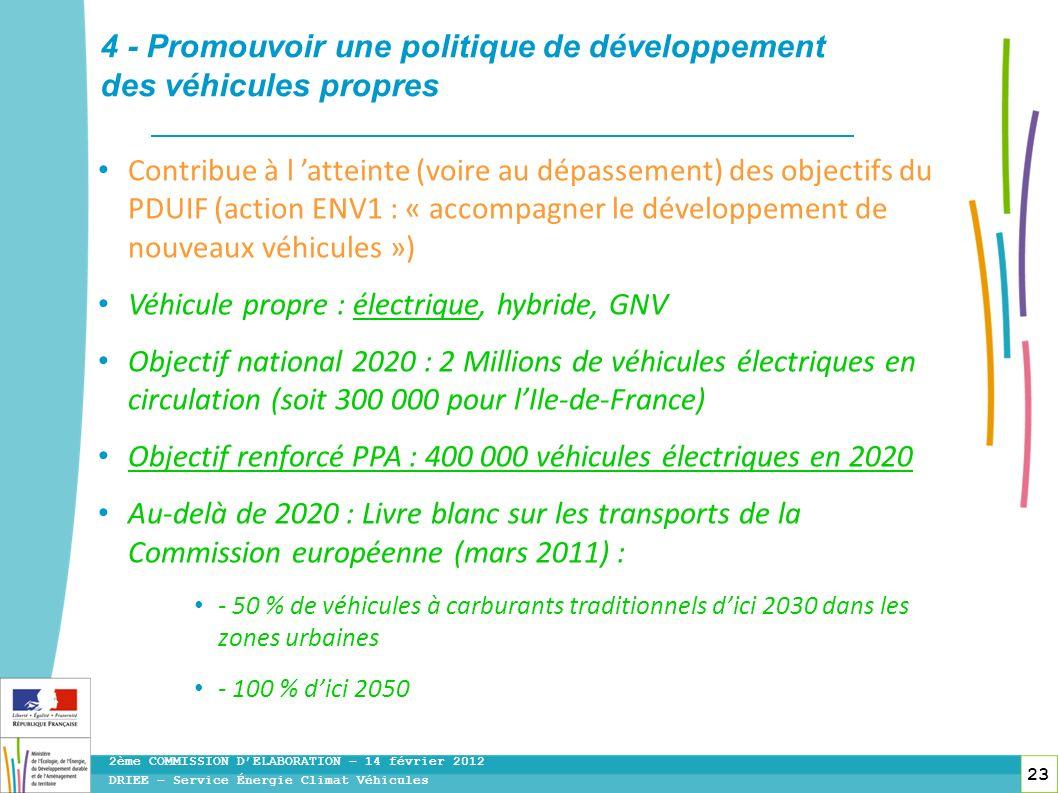 23 DRIEE – Service Énergie Climat Véhicules 2ème COMMISSION DELABORATION – 14 février 2012 4 - Promouvoir une politique de développement des véhicules