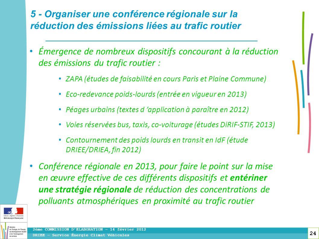24 DRIEE – Service Énergie Climat Véhicules 2ème COMMISSION DELABORATION – 14 février 2012 5 - Organiser une conférence régionale sur la réduction des