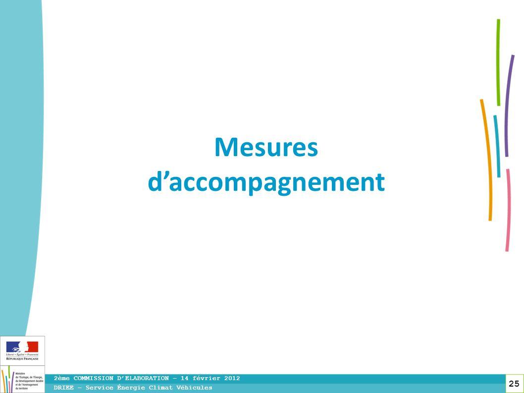 25 DRIEE – Service Énergie Climat Véhicules 2ème COMMISSION DELABORATION – 14 février 2012 Mesures daccompagnement