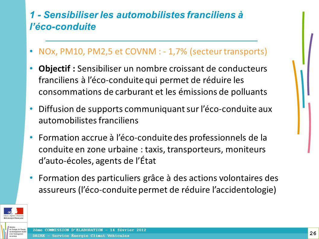 26 1 - Sensibiliser les automobilistes franciliens à léco-conduite DRIEE – Service Énergie Climat Véhicules 2ème COMMISSION DELABORATION – 14 février