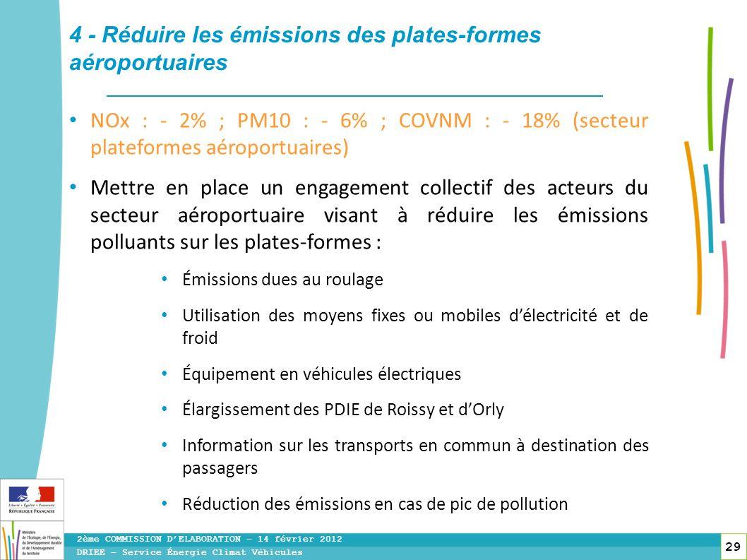 29 NOx : - 2% ; PM10 : - 6% ; COVNM : - 18% (secteur plateformes aéroportuaires) Mettre en place un engagement collectif des acteurs du secteur aéropo