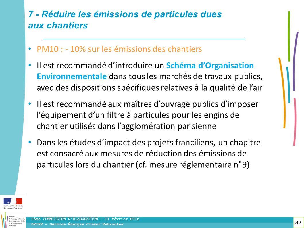 32 DRIEE – Service Énergie Climat Véhicules 2ème COMMISSION DELABORATION – 14 février 2012 7 - Réduire les émissions de particules dues aux chantiers