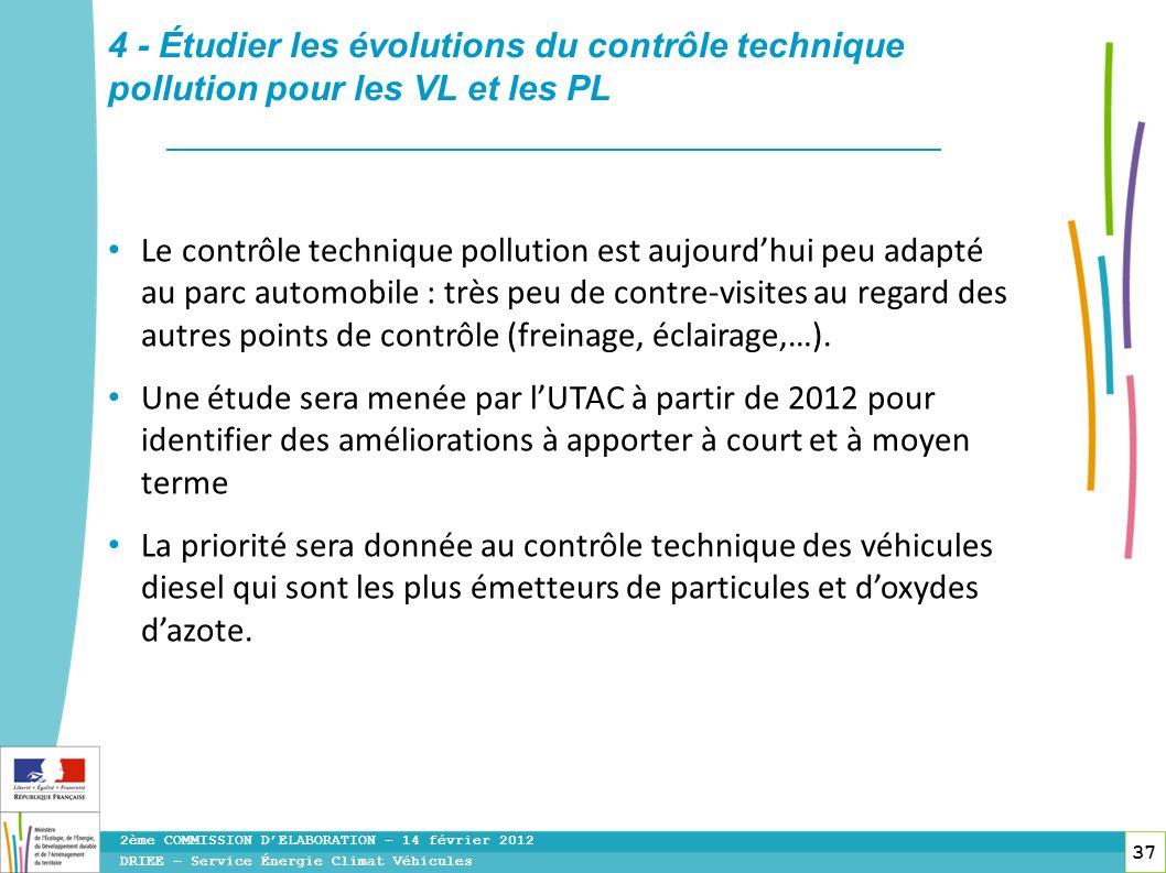 37 Le contrôle technique pollution est aujourdhui peu adapté au parc automobile : très peu de contre-visites au regard des autres points de contrôle (