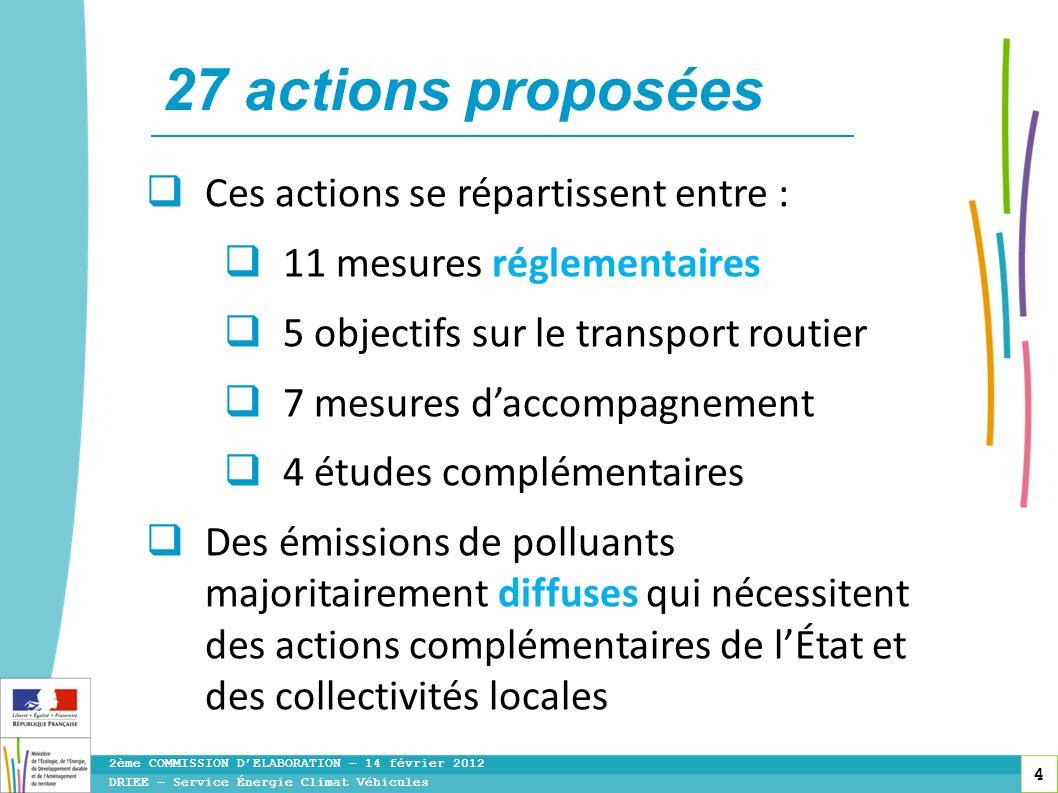 4 Ces actions se répartissent entre : 11 mesures réglementaires 5 objectifs sur le transport routier 7 mesures daccompagnement 4 études complémentaire